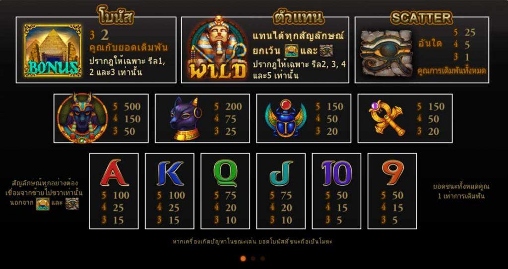 สัญลักษณ์ภาพ Pharaoh Slot